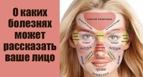 karta_lica